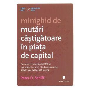 Piața de capital imagine