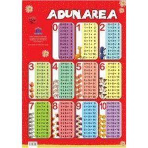 Plansa tabla adunarii imagine
